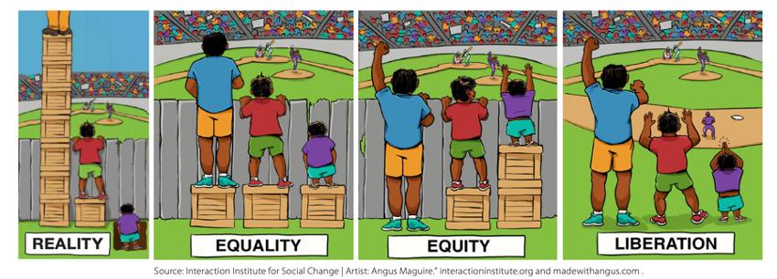 la diferencia entre igualdad y equidad